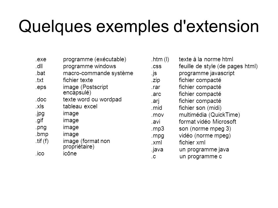 Quelques exemples d extension