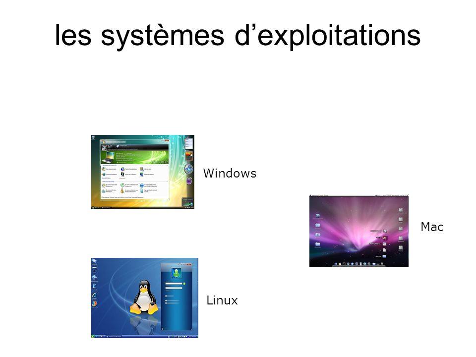 les systèmes d'exploitations