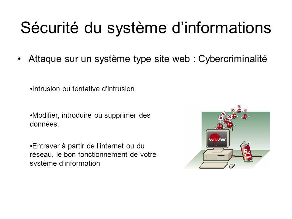 Sécurité du système d'informations