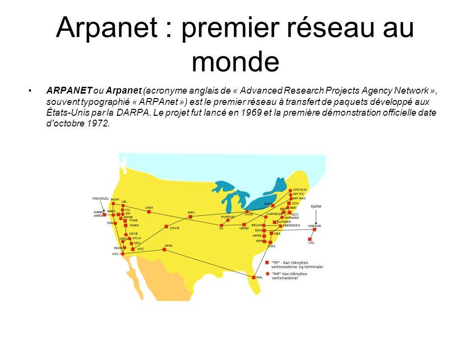Arpanet : premier réseau au monde