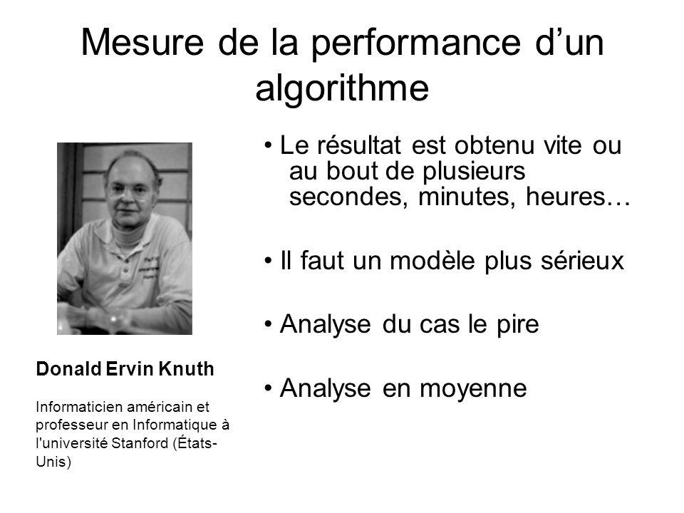 Mesure de la performance d'un algorithme