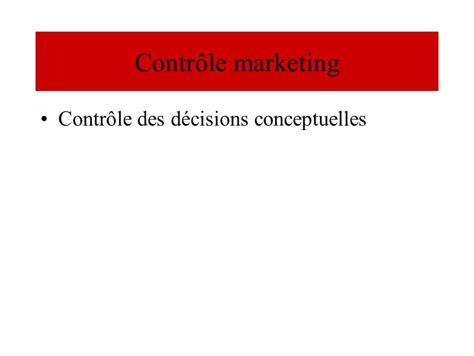 Contrôle marketing Contrôle des décisions conceptuelles