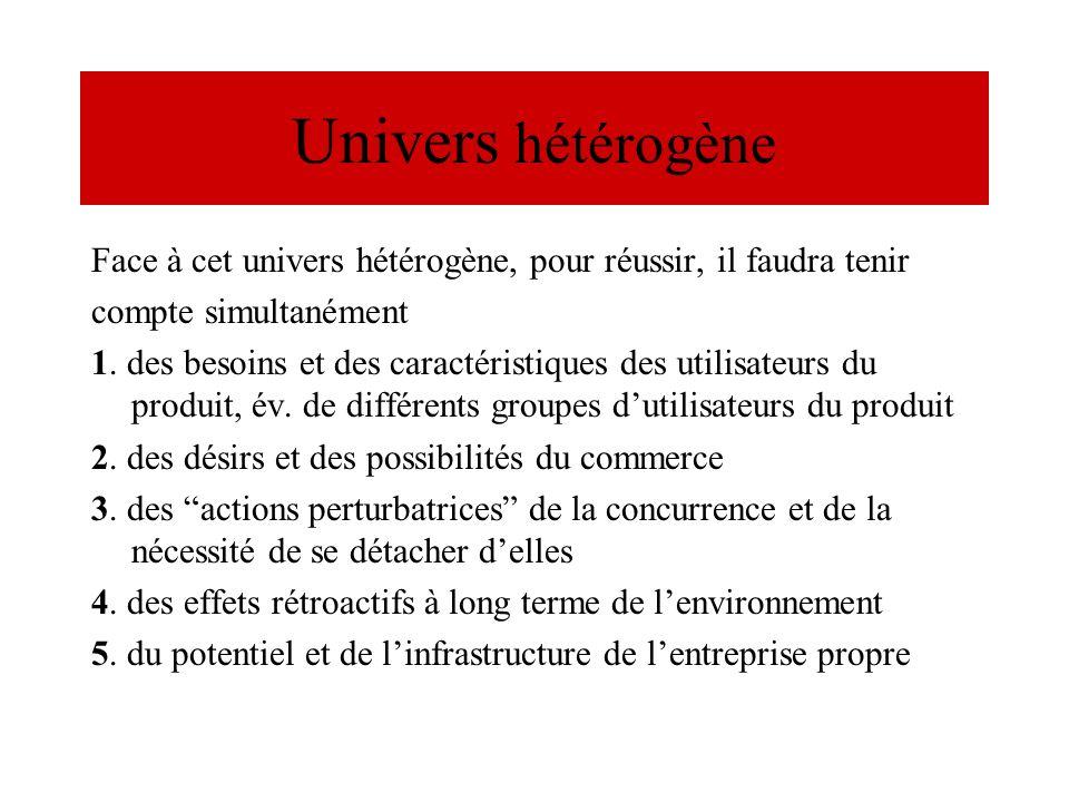 Univers hétérogène Face à cet univers hétérogène, pour réussir, il faudra tenir. compte simultanément.