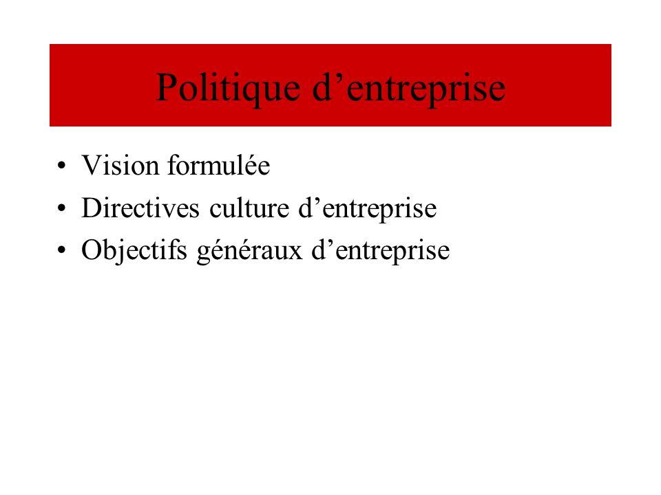 Politique d'entreprise