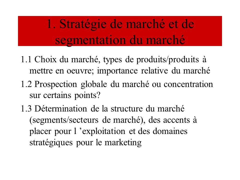 1. Stratégie de marché et de segmentation du marché