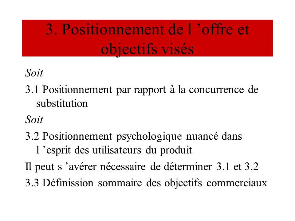 3. Positionnement de l 'offre et objectifs visés