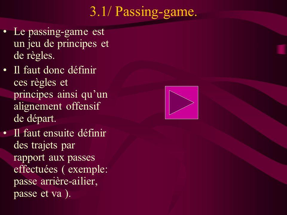 3.1/ Passing-game. Le passing-game est un jeu de principes et de règles.