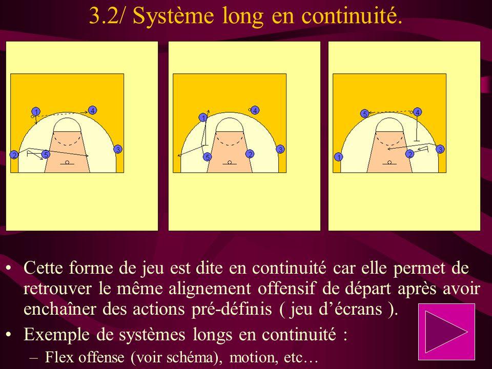 3.2/ Système long en continuité.