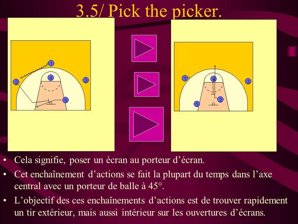 3.5/ Pick the picker. Cela signifie, poser un écran au porteur d'écran.