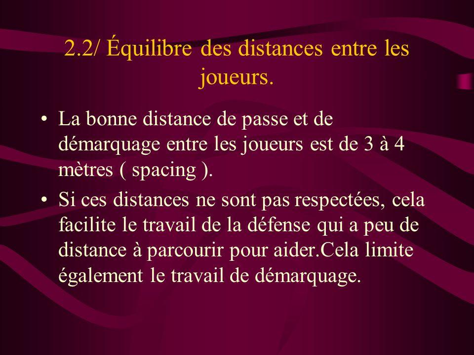 2.2/ Équilibre des distances entre les joueurs.
