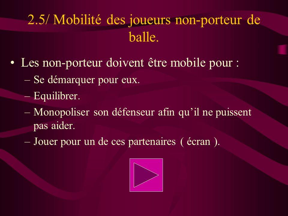 2.5/ Mobilité des joueurs non-porteur de balle.