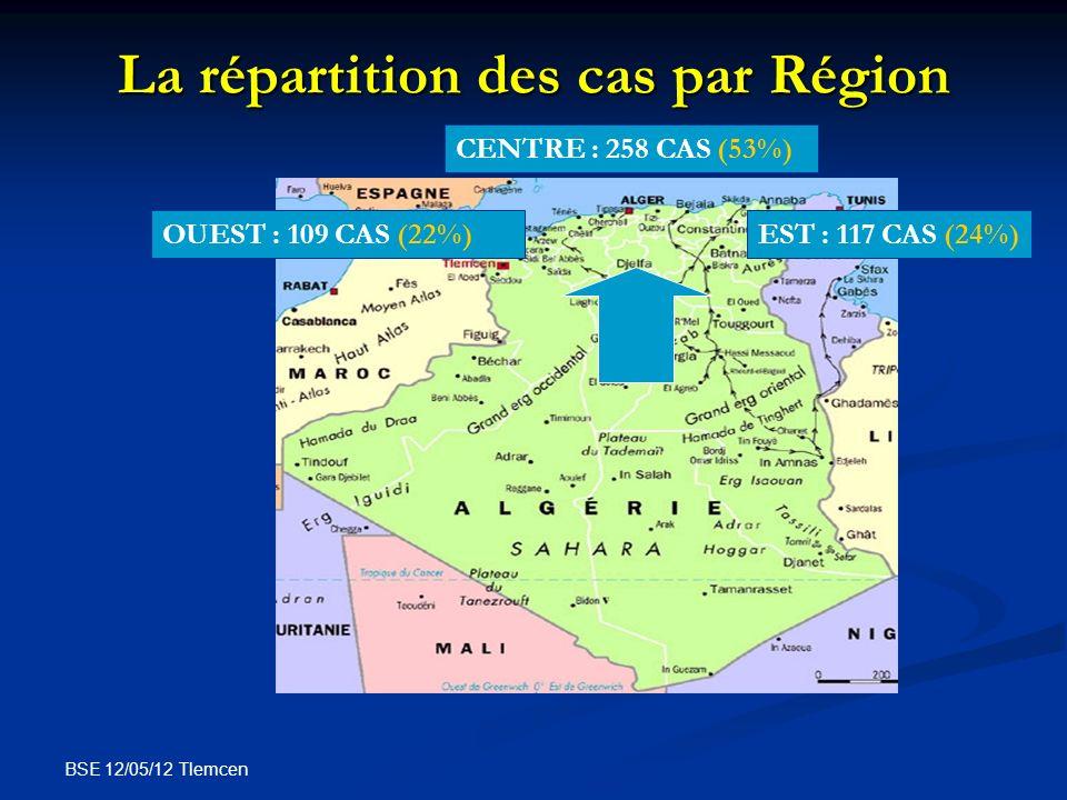 La répartition des cas par Région