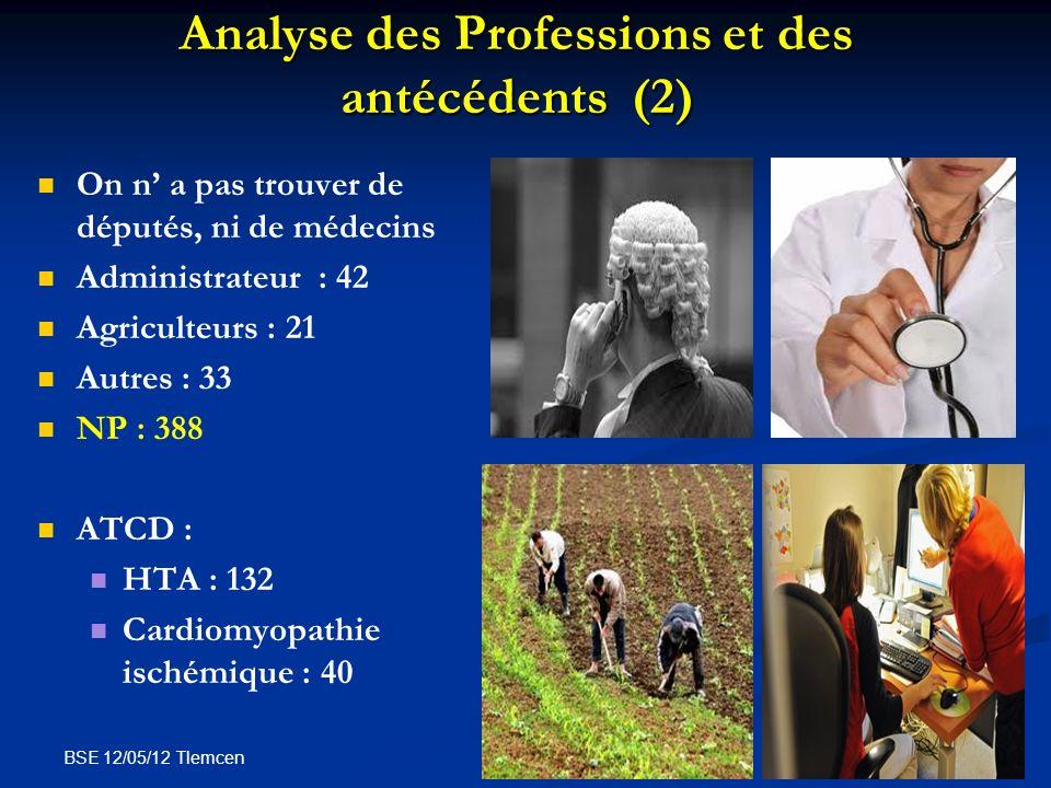 Analyse des Professions et des antécédents (2)