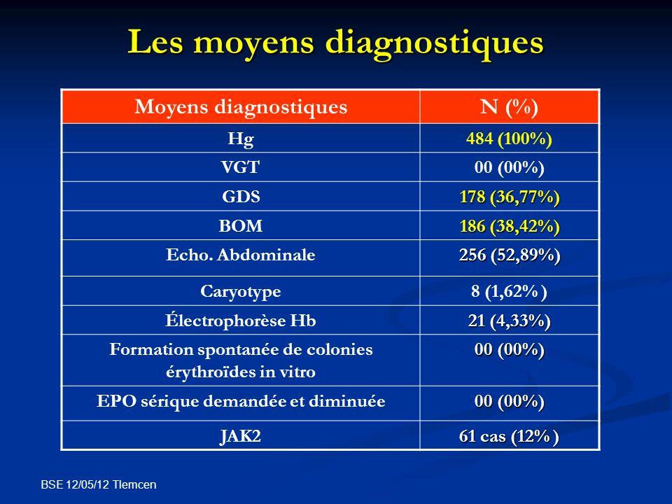 Les moyens diagnostiques