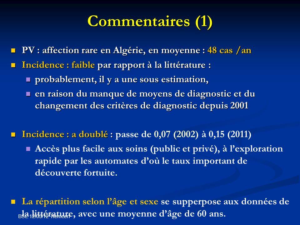 Commentaires (1) PV : affection rare en Algérie, en moyenne : 48 cas /an. Incidence : faible par rapport à la littérature :