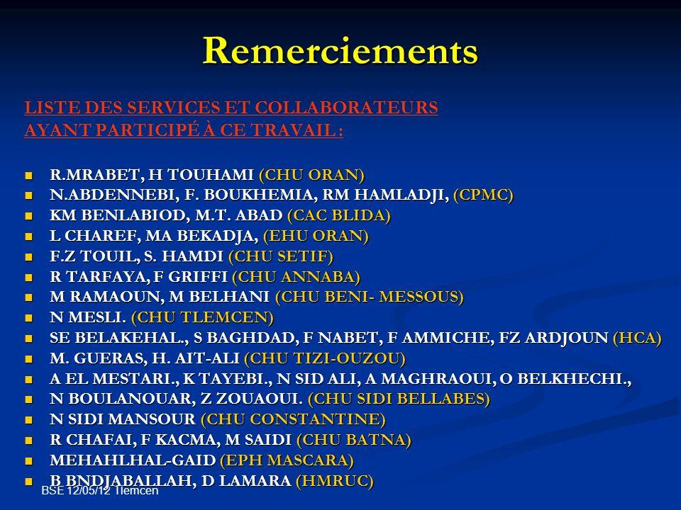 Remerciements LISTE DES SERVICES ET COLLABORATEURS