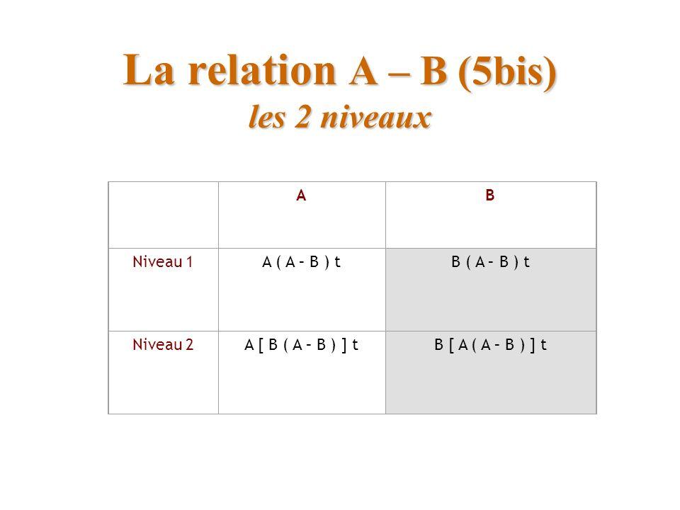 La relation A – B (5bis) les 2 niveaux
