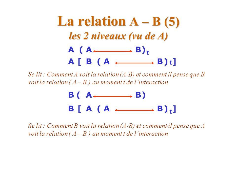 La relation A – B (5) les 2 niveaux (vu de A)