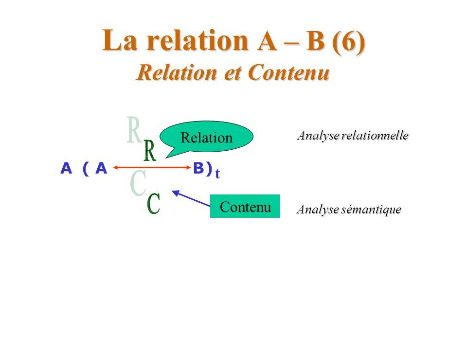 La relation A – B (6) Relation et Contenu