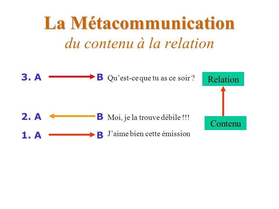 La Métacommunication du contenu à la relation