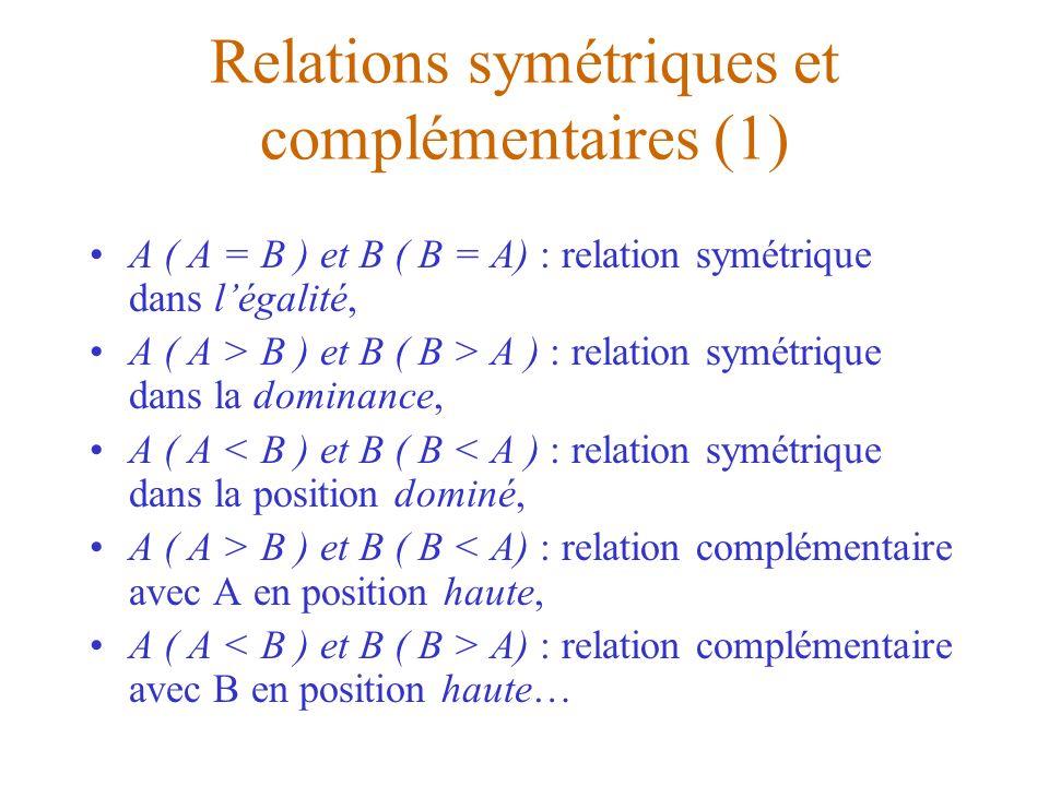 Relations symétriques et complémentaires (1)