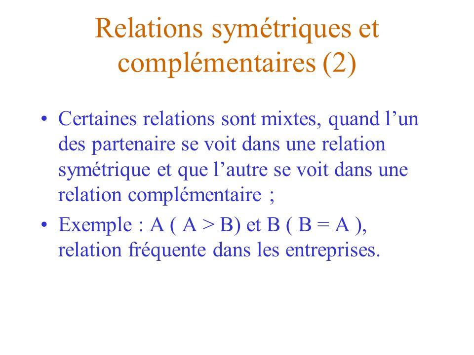 Relations symétriques et complémentaires (2)