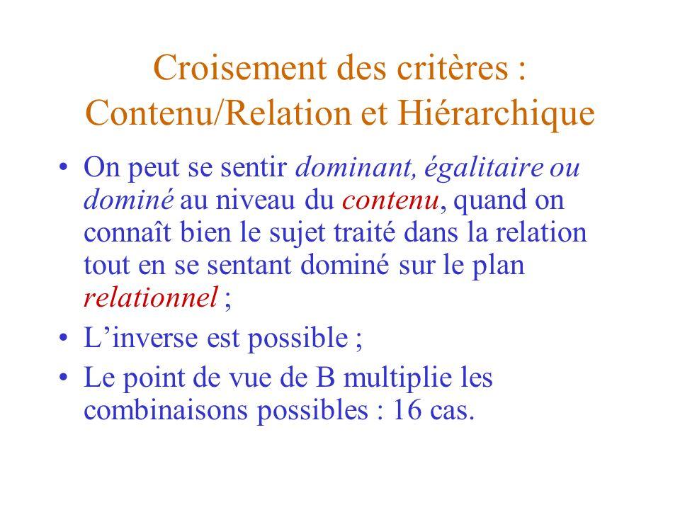 Croisement des critères : Contenu/Relation et Hiérarchique