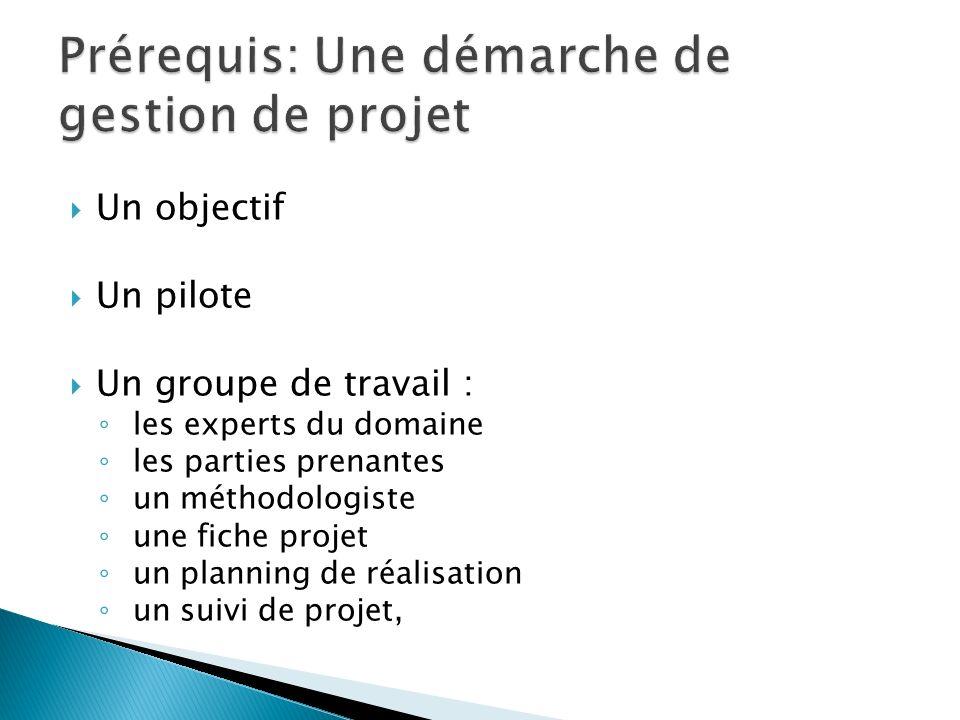 Prérequis: Une démarche de gestion de projet