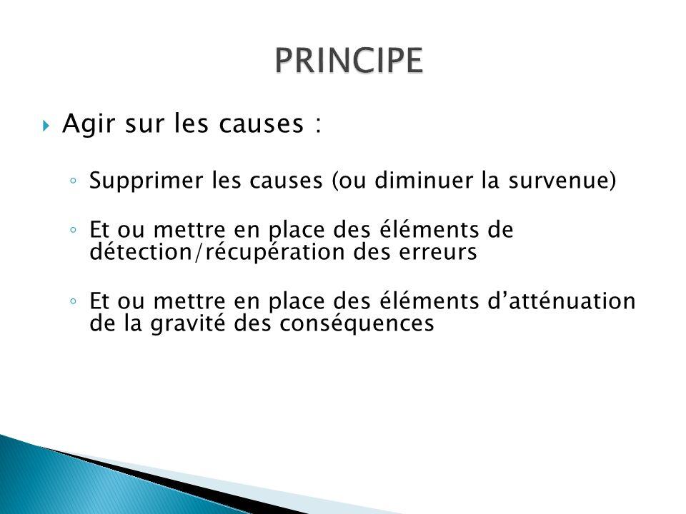 PRINCIPE Agir sur les causes :