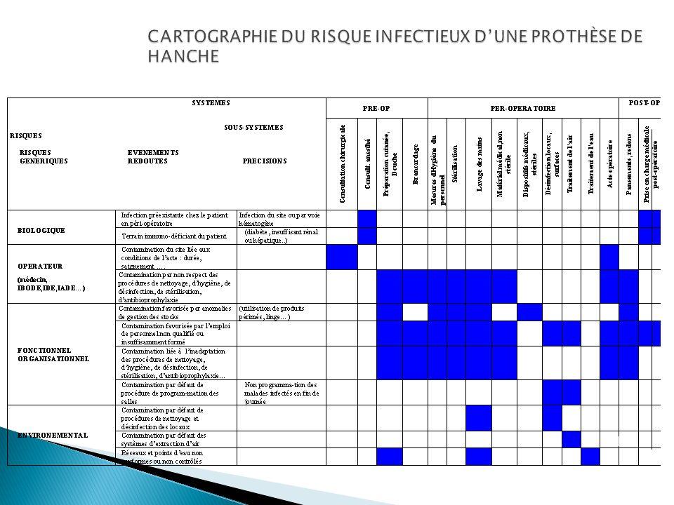 CARTOGRAPHIE DU RISQUE INFECTIEUX D'UNE PROTHÈSE DE HANCHE