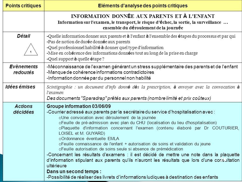 OUTILS SPÉCIFIQUE SA PRIORI EXEMPLE ANALYSE DE POINTS CRITIQUES