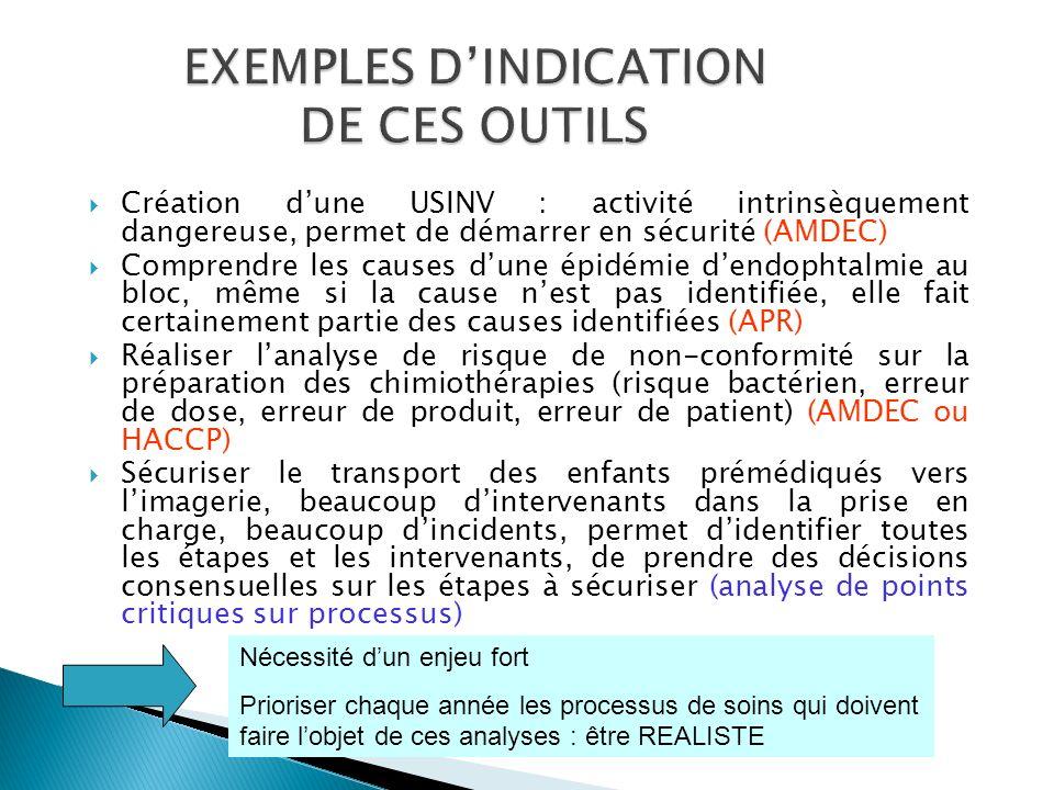 EXEMPLES D'INDICATION DE CES OUTILS