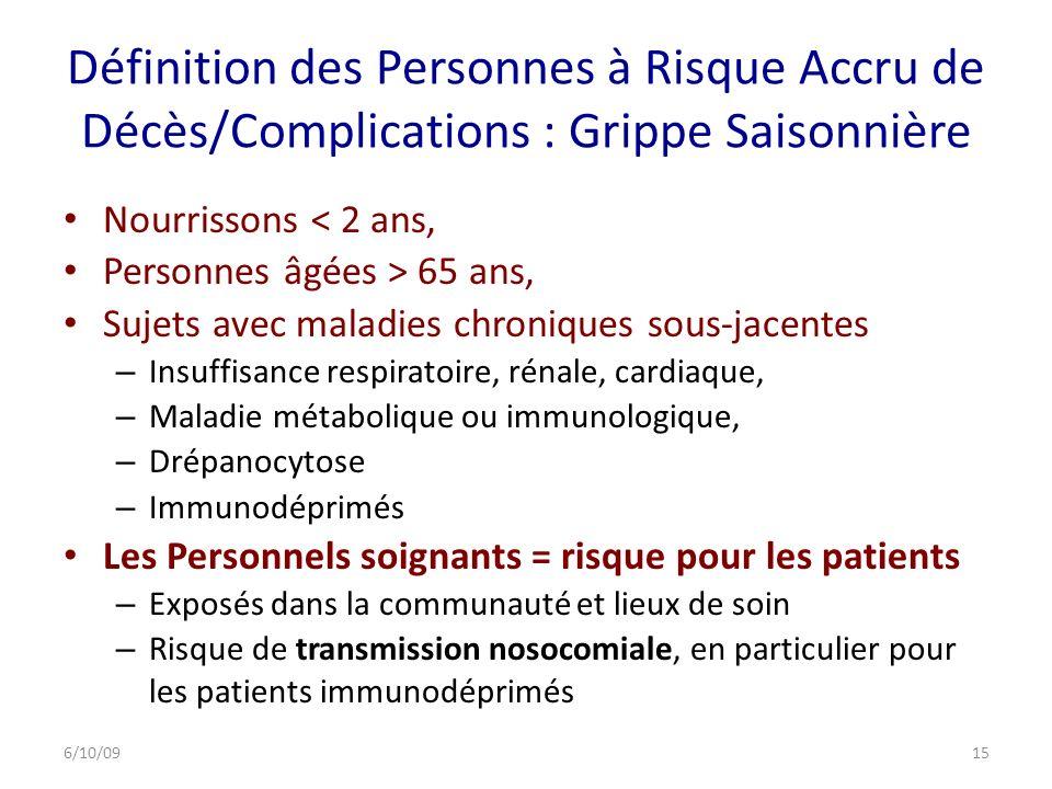Définition des Personnes à Risque Accru de Décès/Complications : Grippe Saisonnière