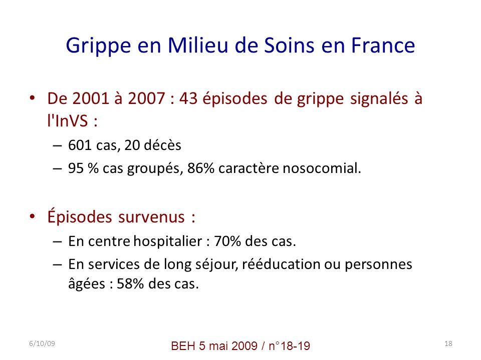 Grippe en Milieu de Soins en France