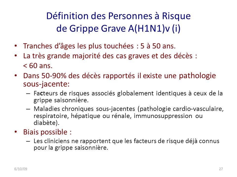 Définition des Personnes à Risque de Grippe Grave A(H1N1)v (i)