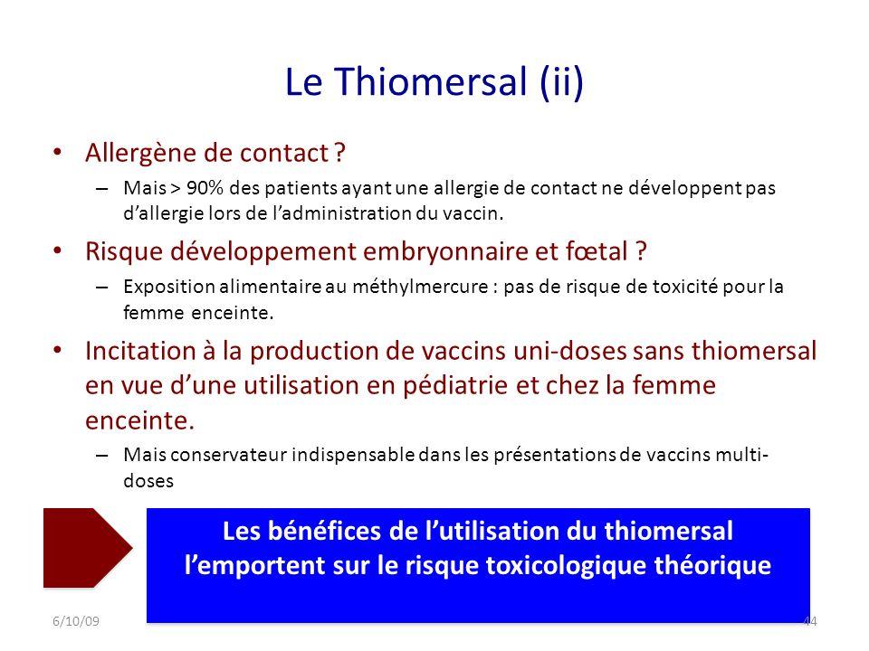 Le Thiomersal (ii) Allergène de contact