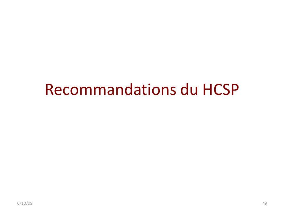 Recommandations du HCSP