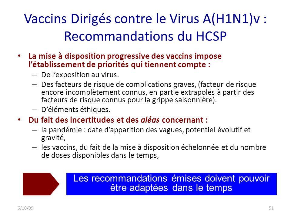 Vaccins Dirigés contre le Virus A(H1N1)v : Recommandations du HCSP