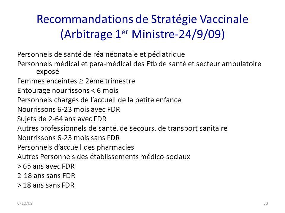 Recommandations de Stratégie Vaccinale (Arbitrage 1er Ministre-24/9/09)
