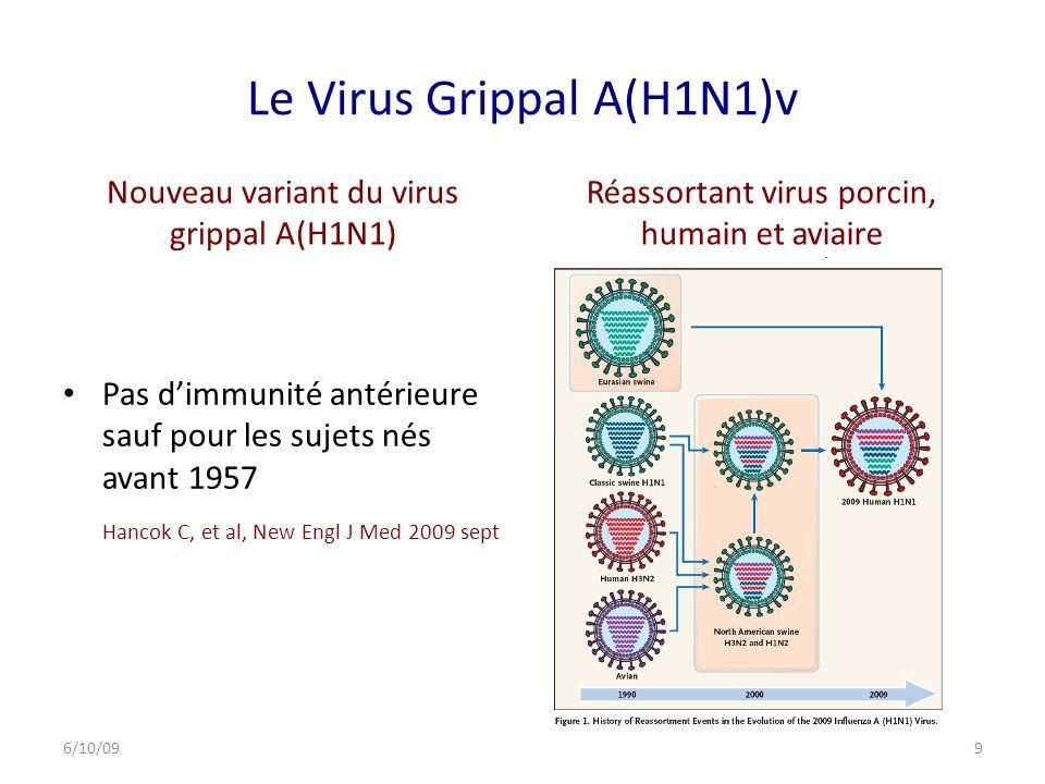 Le Virus Grippal A(H1N1)v