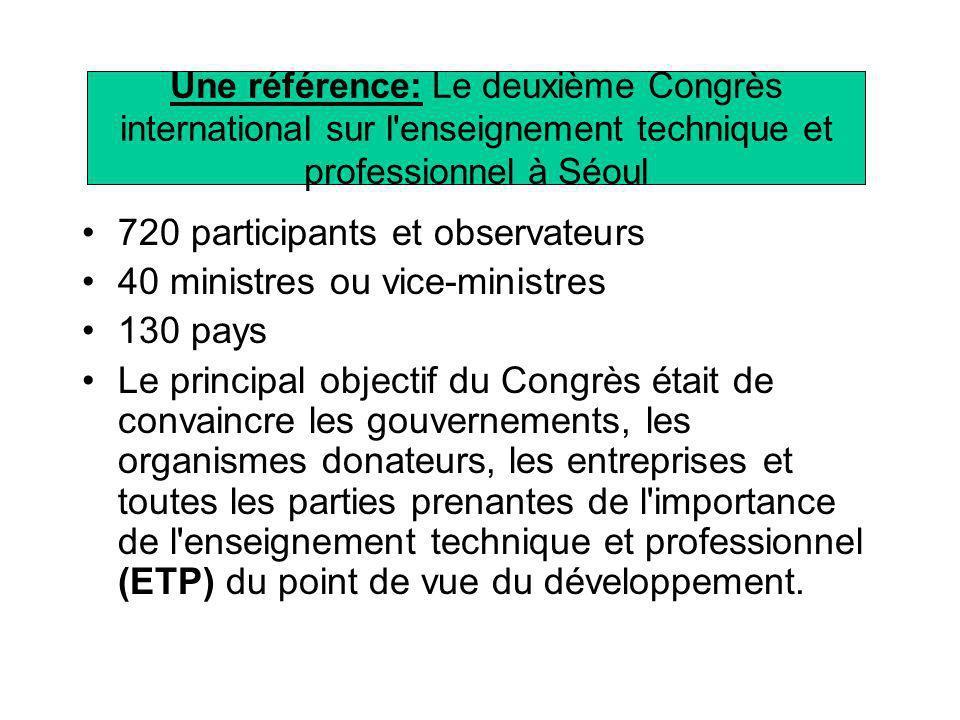720 participants et observateurs 40 ministres ou vice-ministres