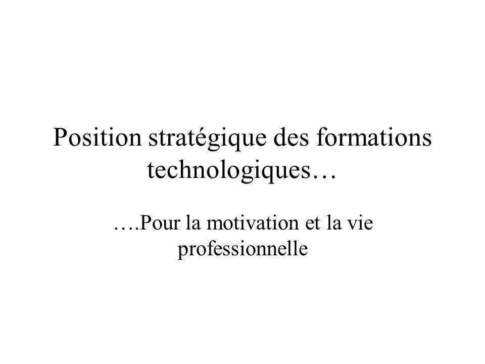 Position stratégique des formations technologiques…