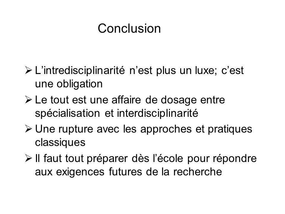 ConclusionL'intredisciplinarité n'est plus un luxe; c'est une obligation.