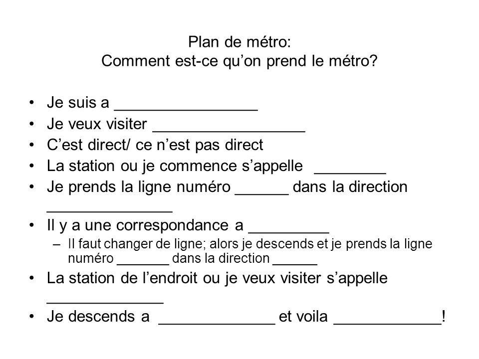 Plan de métro: Comment est-ce qu'on prend le métro