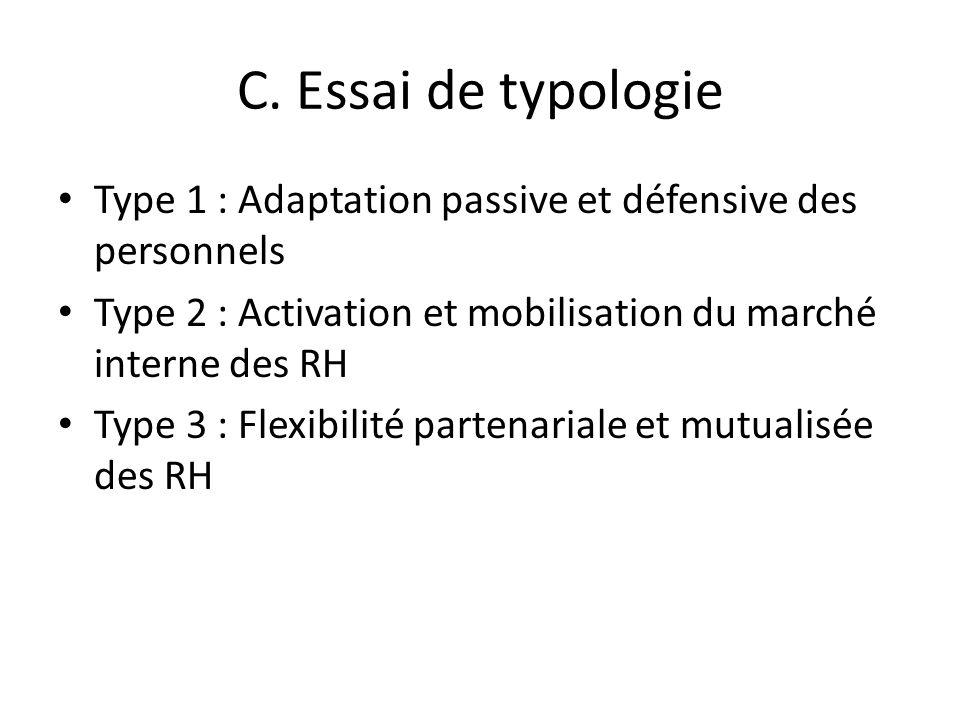 C. Essai de typologie Type 1 : Adaptation passive et défensive des personnels. Type 2 : Activation et mobilisation du marché interne des RH.