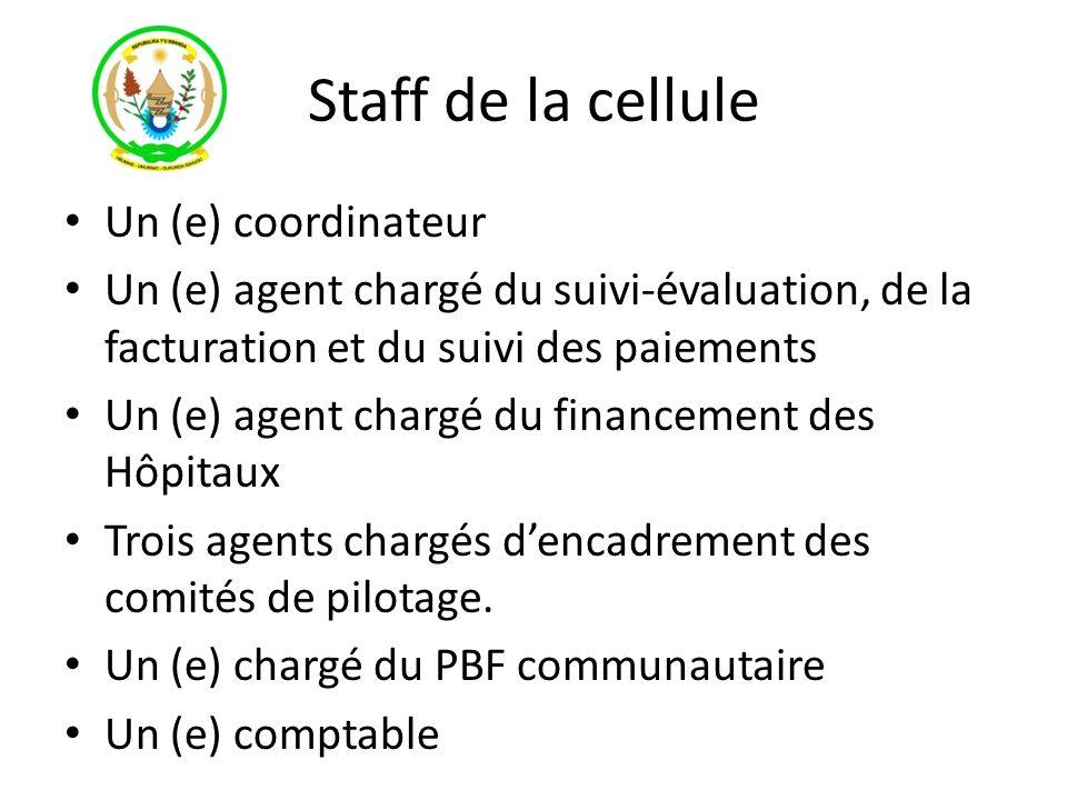 Staff de la cellule Un (e) coordinateur