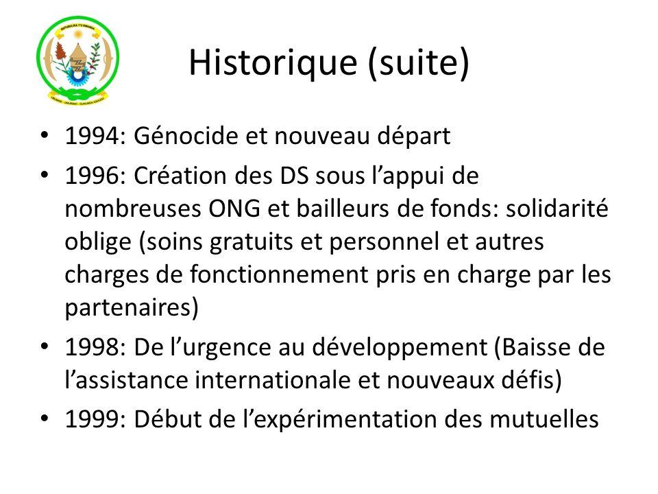 Historique (suite) 1994: Génocide et nouveau départ