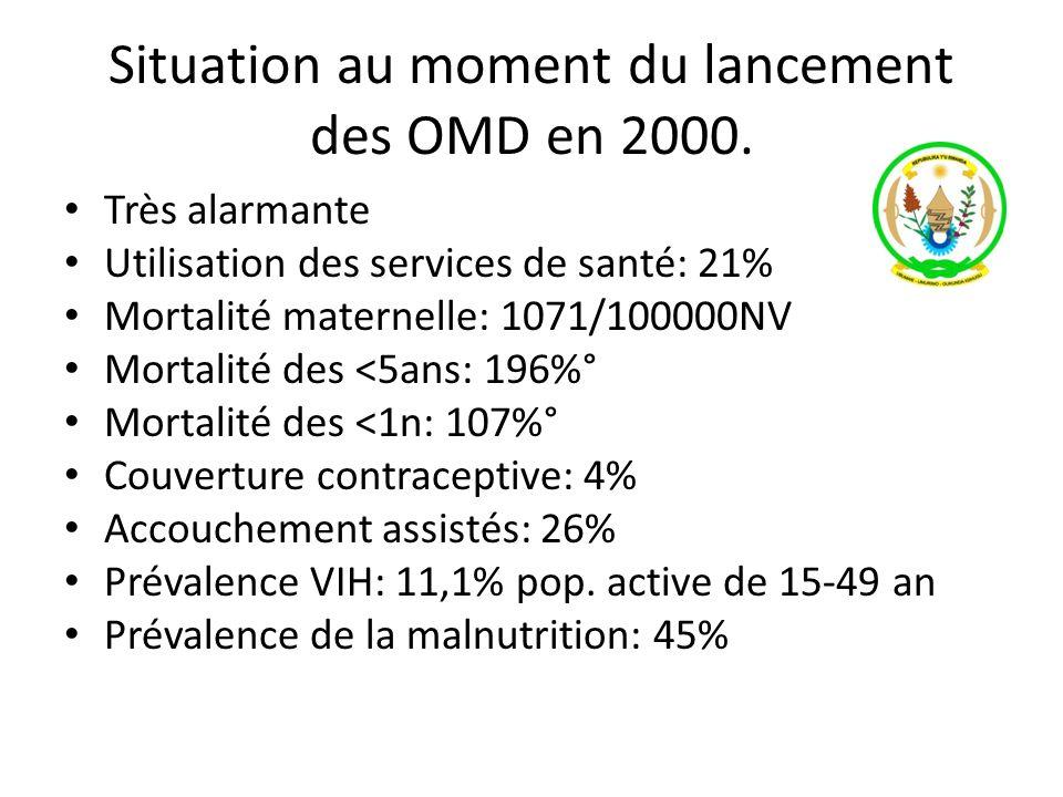 Situation au moment du lancement des OMD en 2000.