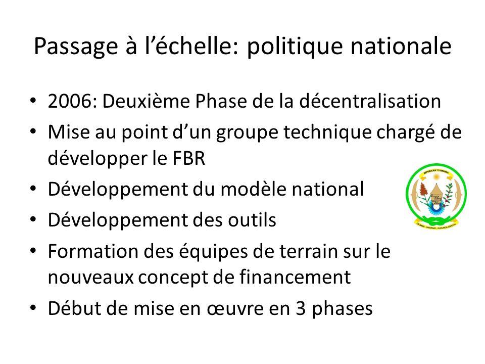 Passage à l'échelle: politique nationale