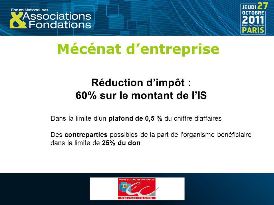 Mécénat d'entreprise Réduction d'impôt : 60% sur le montant de l'IS